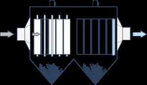 ControlKraft filters